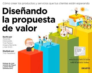 Diseñando la propuesta de valor: Cómo crear los productos y servicios que tus clientes están esperando - Biblioteca de Thinkers Co.