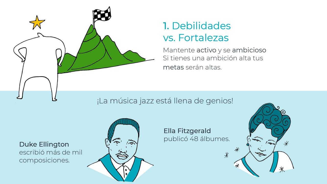 Aprendizajes del Jazz. Debilidades vs Fortalezas