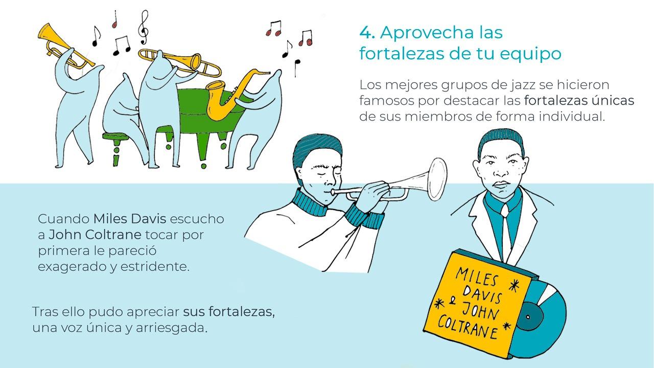 Aprendizajes del Jazz. Aprovecha las fortalezas de tu equipo
