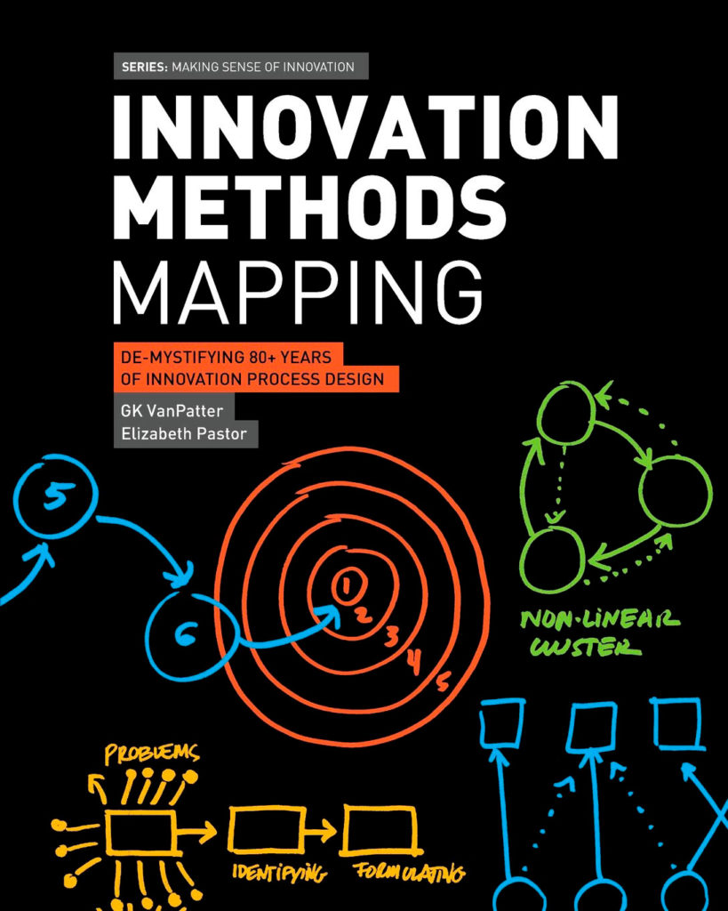 Thinkers Library - Design Thinking - Innovation Methods Mapping: De-mystifying 80+ Years of Innovation Process Design - GK VanPatter