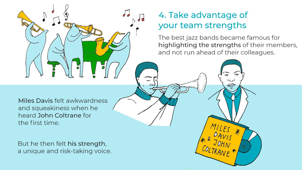 Jazz Learning Process. Take advantage of your team strengths