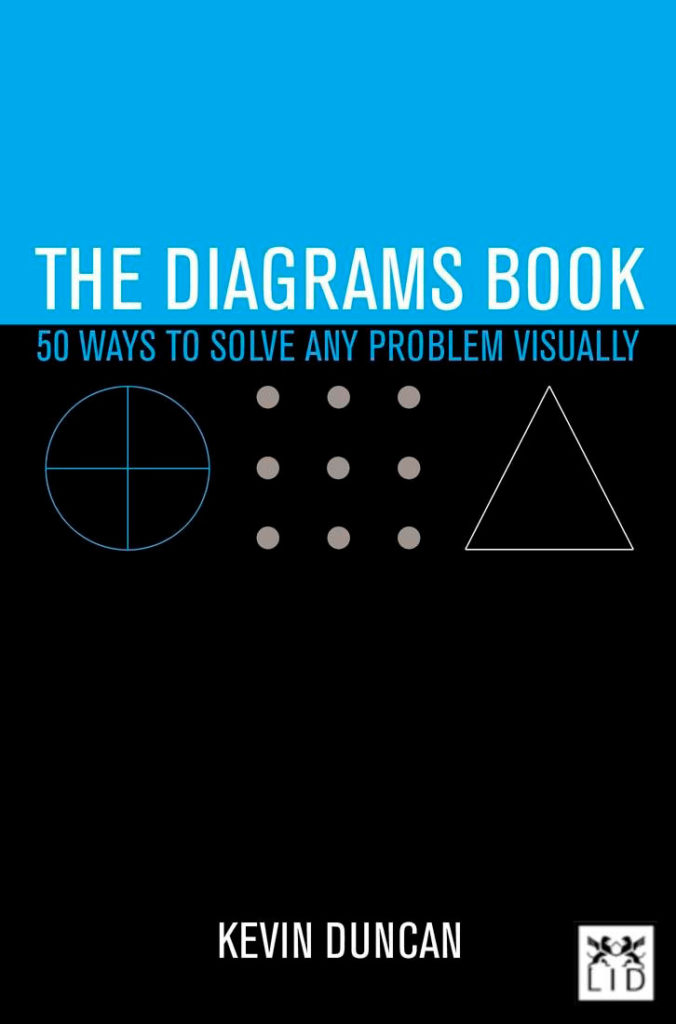 Thinkers Library - Visual Thinking - The Diagrams Book - Kevin Duncan