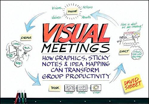 Thinkers Library - Visual Thinking - Visual Meetings - David Sibbet